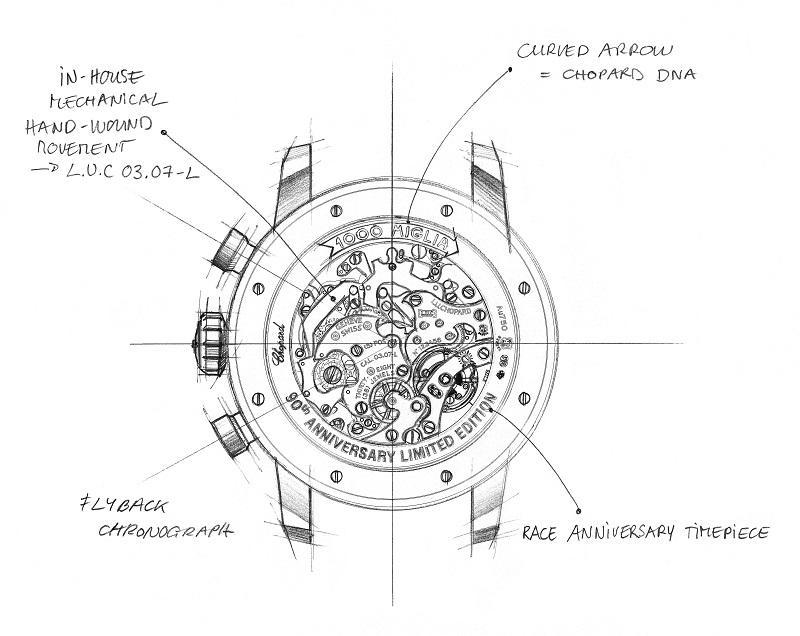 watch_170601_chopard  (5).jpg